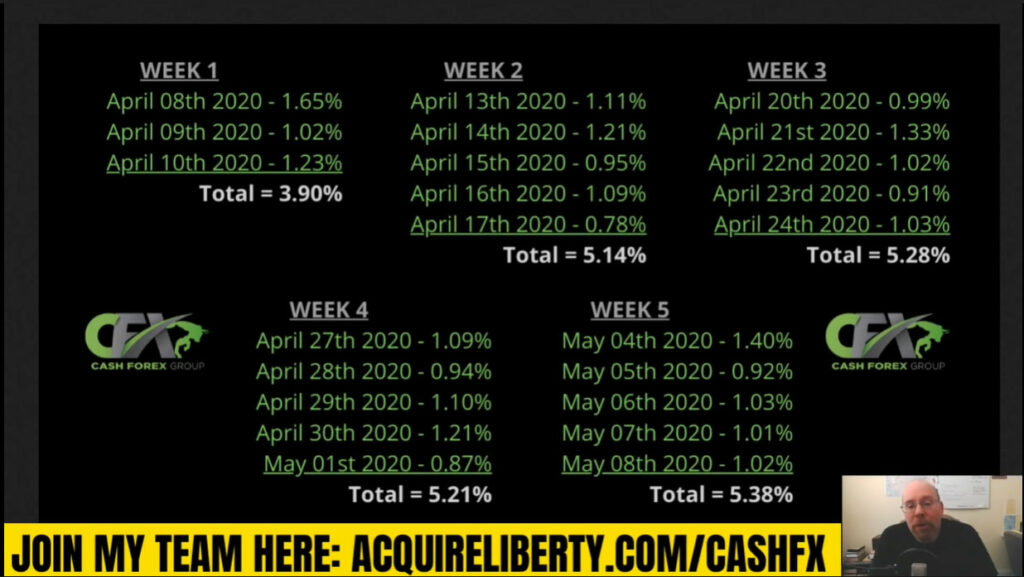 The system by CashFX is sustainable only if more deposits are flowing in to match the payouts.